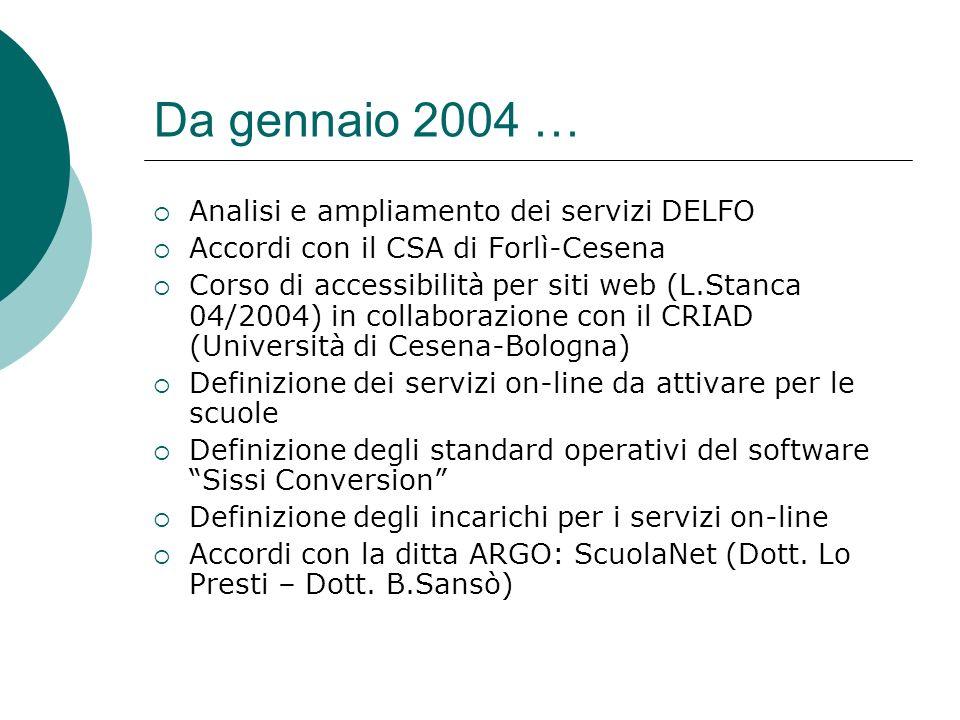Da gennaio 2004 … Analisi e ampliamento dei servizi DELFO Accordi con il CSA di Forlì-Cesena Corso di accessibilità per siti web (L.Stanca 04/2004) in
