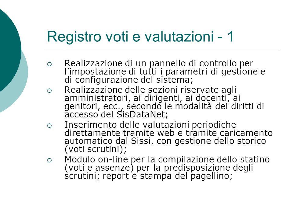 Registro voti e valutazioni - 1 Realizzazione di un pannello di controllo per limpostazione di tutti i parametri di gestione e di configurazione del s