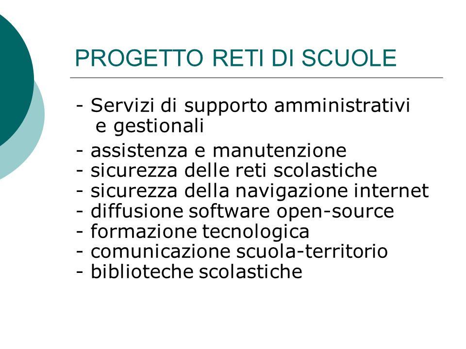 STATO DI AVANZAMENTO DELFOSCUOLA: Dott.Ing. Riccardo Castagnoli SISSI IN RETE: D.S.G.A.