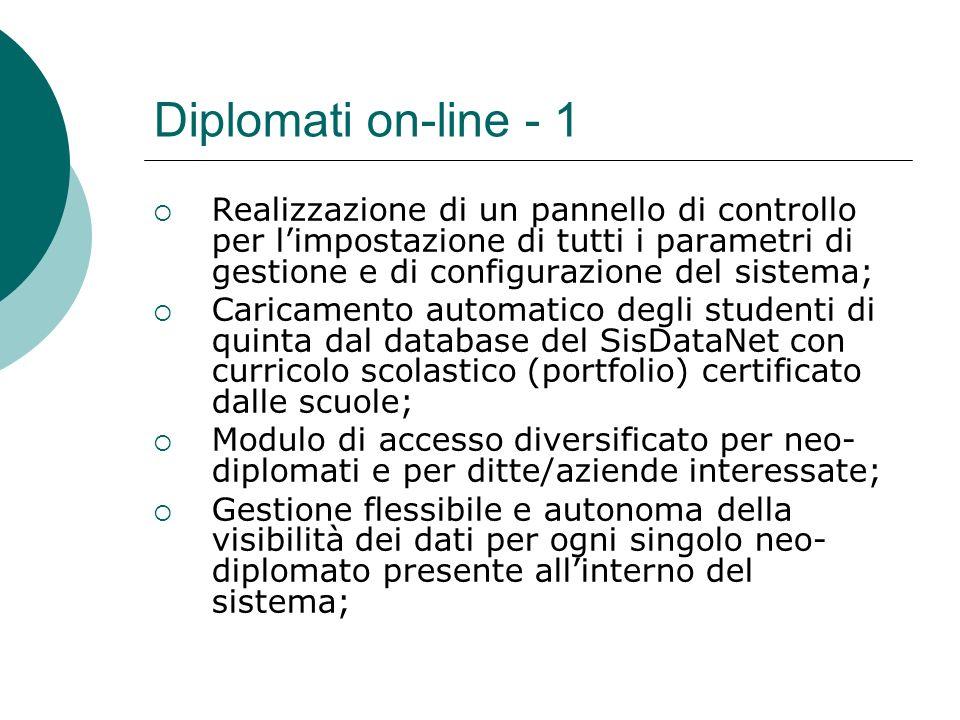 Diplomati on-line - 1 Realizzazione di un pannello di controllo per limpostazione di tutti i parametri di gestione e di configurazione del sistema; Ca