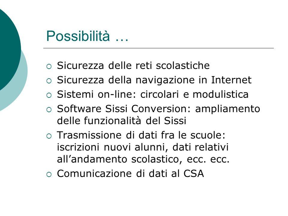 Possibilità … Sicurezza delle reti scolastiche Sicurezza della navigazione in Internet Sistemi on-line: circolari e modulistica Software Sissi Convers