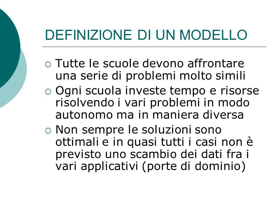PROPOSTE … Discuterne e risolvere insieme problemi e difficoltà: individuazione di un modello tecnologico accordi di rete fra le scuole coordinamento degli interventi