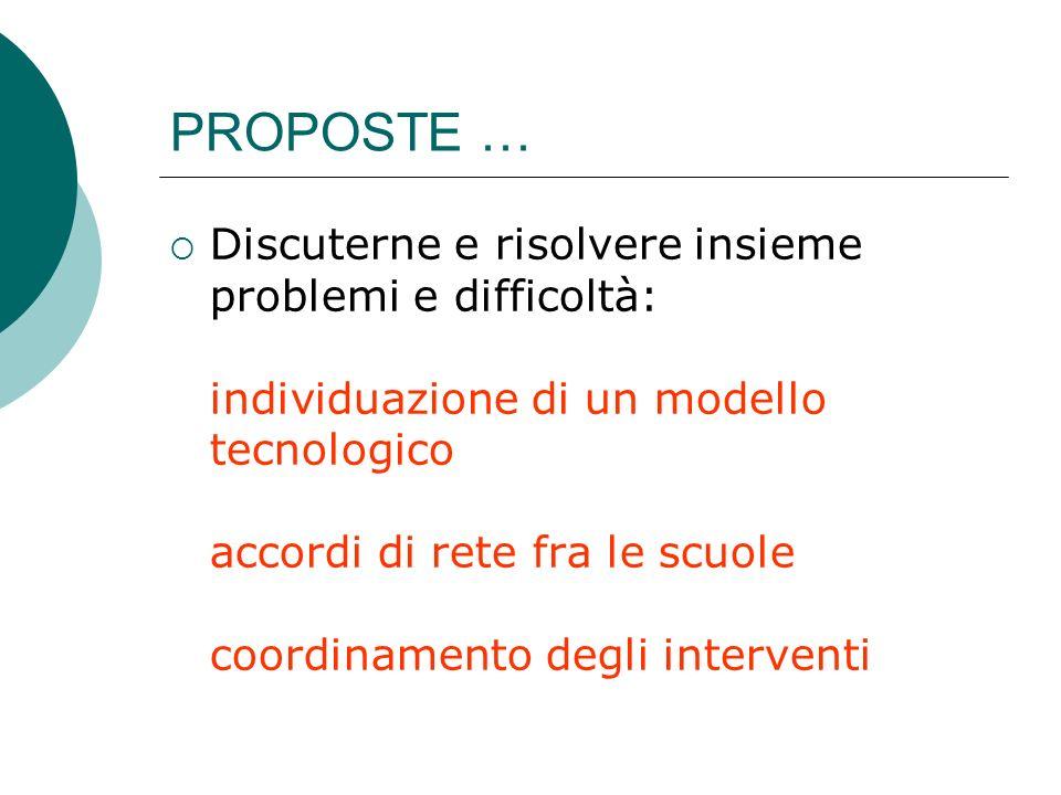 PROPOSTE … Discuterne e risolvere insieme problemi e difficoltà: individuazione di un modello tecnologico accordi di rete fra le scuole coordinamento