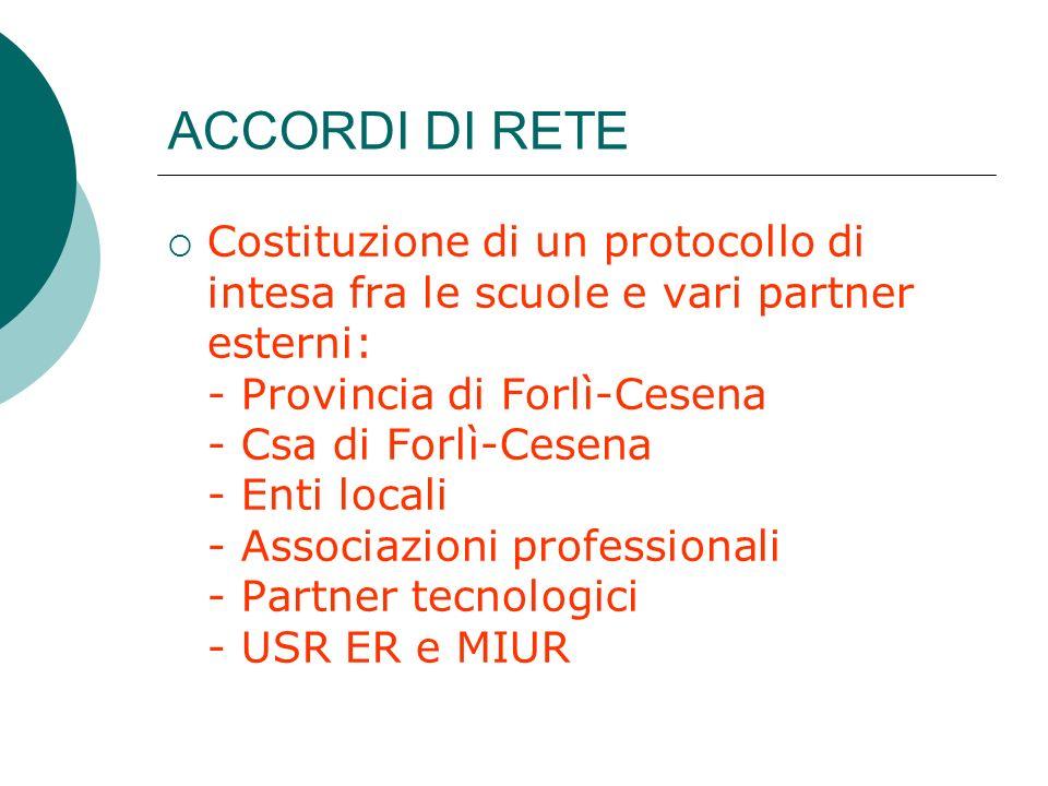 ACCORDI DI RETE Costituzione di un protocollo di intesa fra le scuole e vari partner esterni: - Provincia di Forlì-Cesena - Csa di Forlì-Cesena - Enti