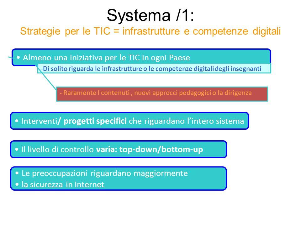 Systema /1: Strategie per le TIC = infrastrutture e competenze digitali Almeno una iniziativa per le TIC in ogni Paese -Di solito riguarda le infrastr