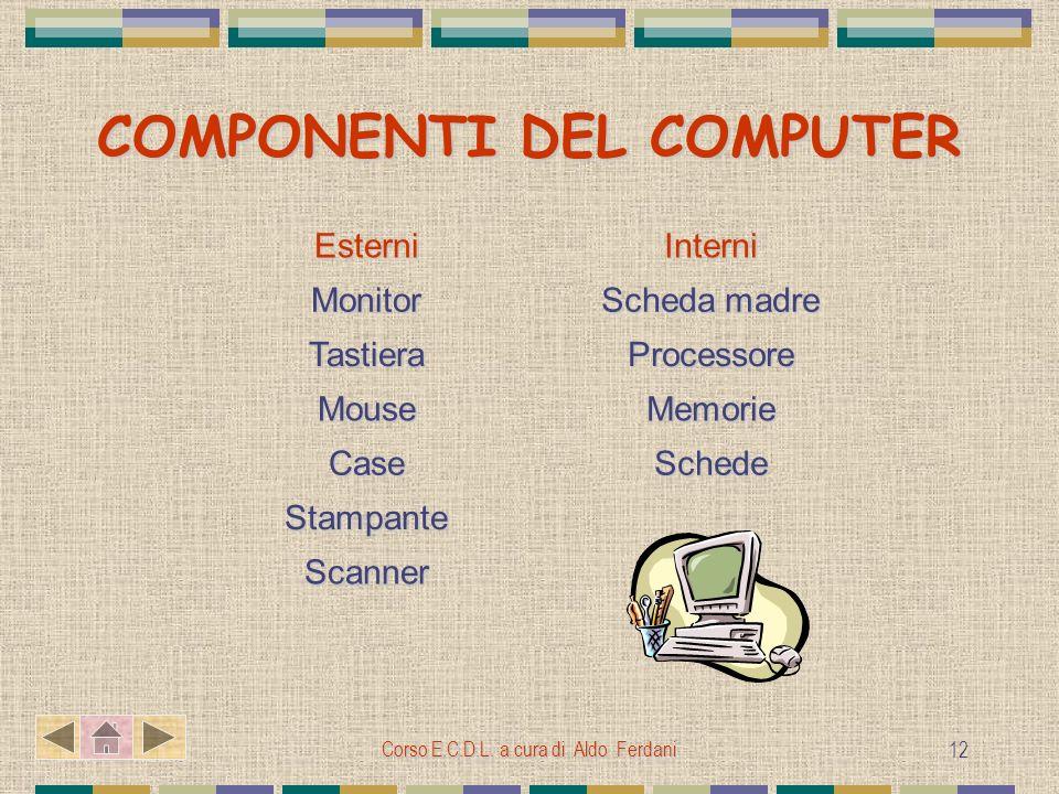 Corso E.C.D.L. a cura di Aldo Ferdani 12 COMPONENTI DEL COMPUTER EsterniInterni Monitor Scheda madre TastieraProcessore MouseMemorie CaseSchede Stampa