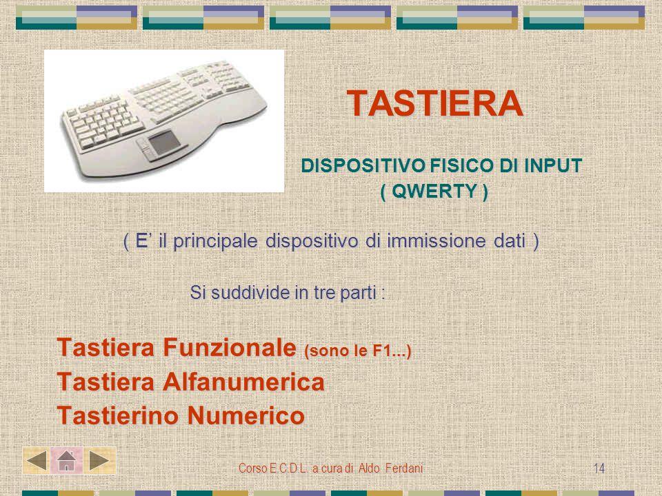 Corso E.C.D.L. a cura di Aldo Ferdani 14 TASTIERA TASTIERA DISPOSITIVO FISICO DI INPUT DISPOSITIVO FISICO DI INPUT ( QWERTY ) ( QWERTY ) ( E il princi