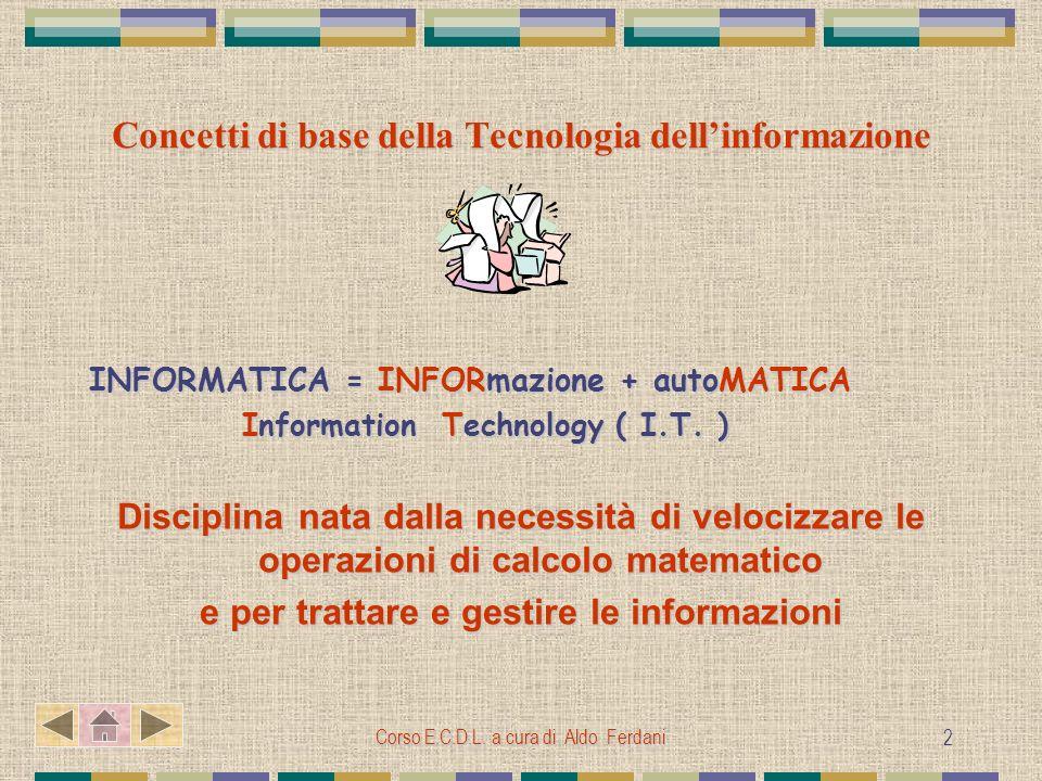 Corso E.C.D.L. a cura di Aldo Ferdani 2 Concetti di base della Tecnologia dellinformazione INFORMATICA = INFORmazione + autoMATICA Information Technol