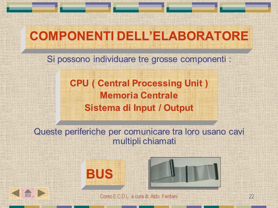 Corso E.C.D.L. a cura di Aldo Ferdani 22 COMPONENTI DELLELABORATORE Si possono individuare tre grosse componenti : CPU ( Central Processing Unit ) Mem