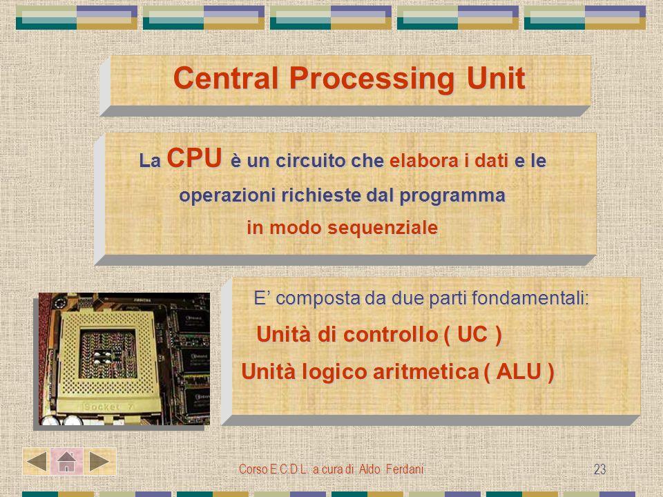 Corso E.C.D.L. a cura di Aldo Ferdani 23 Central Processing Unit Central Processing Unit La CPU è un circuito che elabora i dati e le operazioni richi