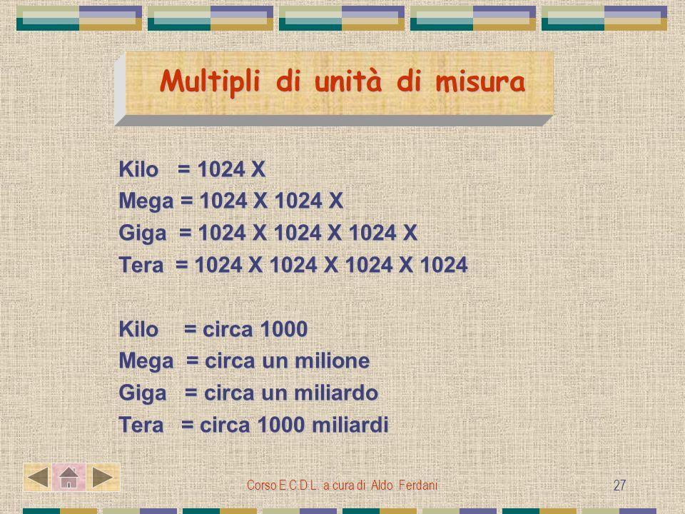 Corso E.C.D.L. a cura di Aldo Ferdani 27 Multipli di unità di misura Kilo = 1024 X Kilo = 1024 X Mega = 1024 X 1024 X Mega = 1024 X 1024 X Giga = 1024