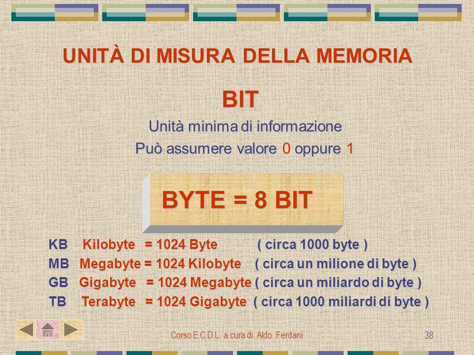 Corso E.C.D.L. a cura di Aldo Ferdani 38 UNITÀ DI MISURA DELLA MEMORIA BIT BIT Unità minima di informazione Può assumere valore 0 oppure 1 BYTE = 8 BI