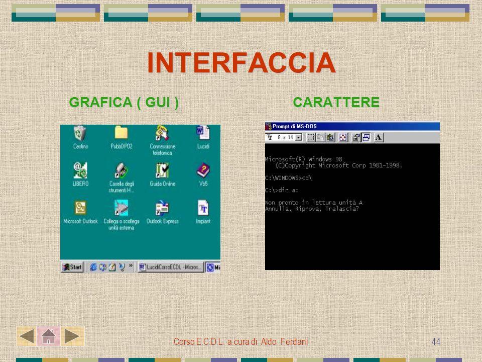Corso E.C.D.L. a cura di Aldo Ferdani 44 INTERFACCIA GRAFICA ( GUI ) CARATTERE GRAFICA ( GUI ) CARATTERE