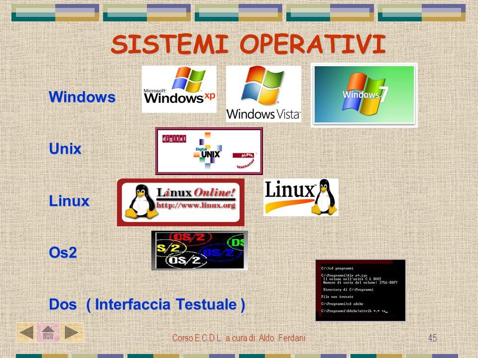 Corso E.C.D.L. a cura di Aldo Ferdani 45 SISTEMI OPERATIVI SISTEMI OPERATIVI WindowsUnixLinuxOs2 Dos ( Interfaccia Testuale )