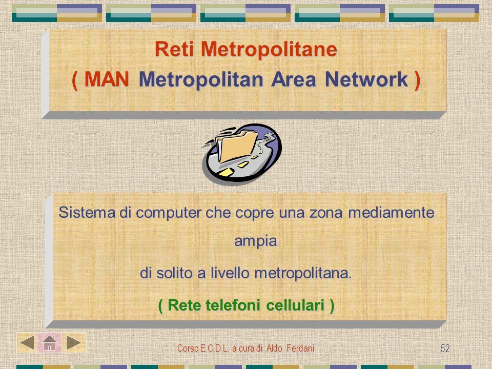 Corso E.C.D.L. a cura di Aldo Ferdani 52 Reti Metropolitane ( MAN Metropolitan Area Network ) Sistema di computer che copre una zona mediamente ampia