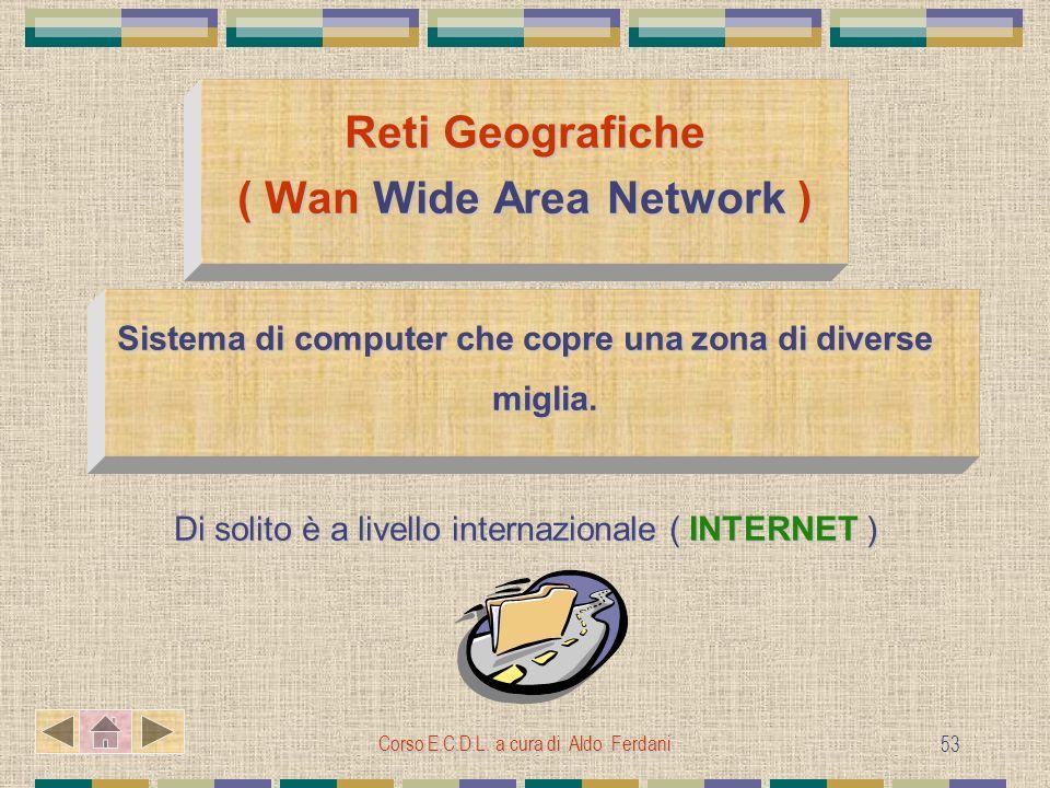 Corso E.C.D.L. a cura di Aldo Ferdani 53 Reti Geografiche ( Wan Wide Area Network ) Sistema di computer che copre una zona di diverse miglia. Di solit