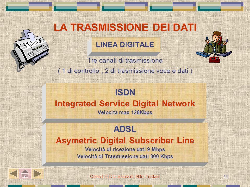 Corso E.C.D.L. a cura di Aldo Ferdani 56 LA TRASMISSIONE DEI DATI LINEA DIGITALE Tre canali di trasmissione ( 1 di controllo, 2 di trasmissione voce e