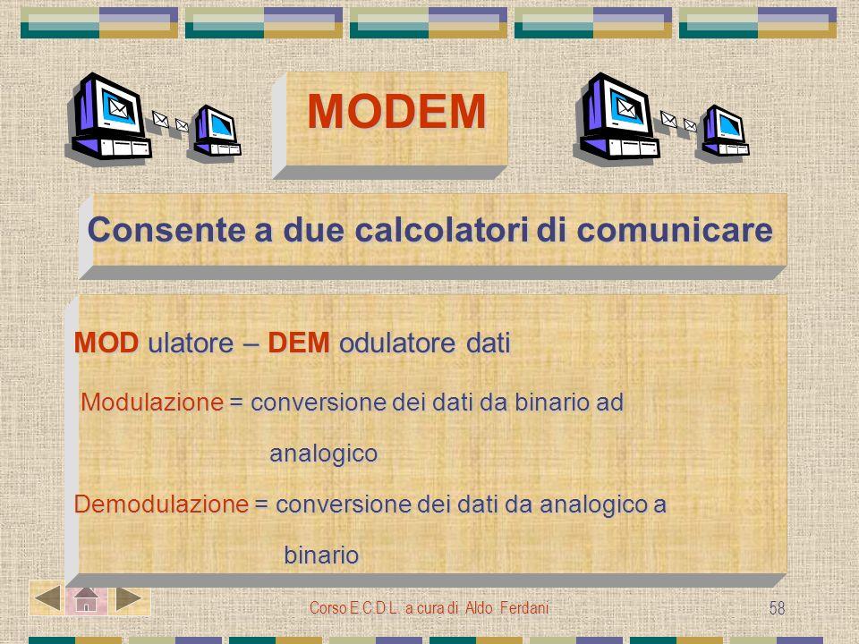 Corso E.C.D.L. a cura di Aldo Ferdani 58 MODEM MODEM Consente a due calcolatori di comunicare MOD ulatore – DEM odulatore dati Modulazione = conversio