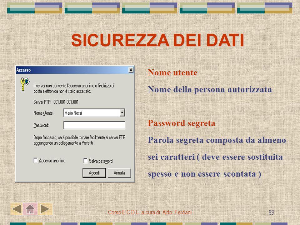 Corso E.C.D.L. a cura di Aldo Ferdani 89 SICUREZZA DEI DATI SICUREZZA DEI DATI Nome utente Nome della persona autorizzata Password segreta Parola segr