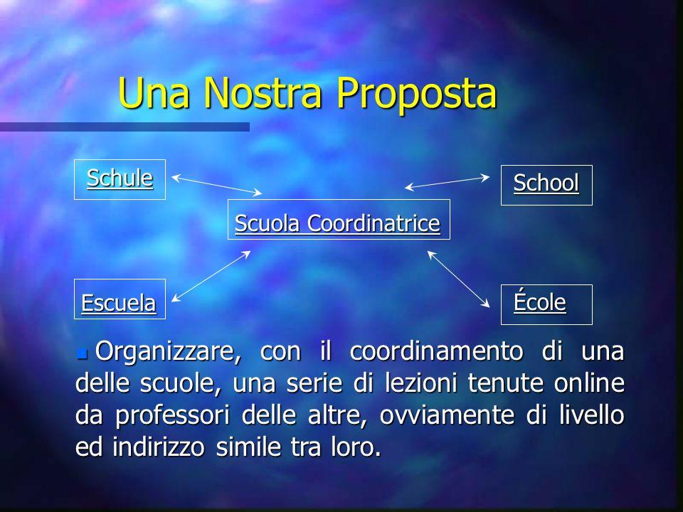 Una Nostra Proposta Escuela Schule School Scuola Coordinatrice École n Organizzare, con il coordinamento di una delle scuole, una serie di lezioni tenute online da professori delle altre, ovviamente di livello ed indirizzo simile tra loro.