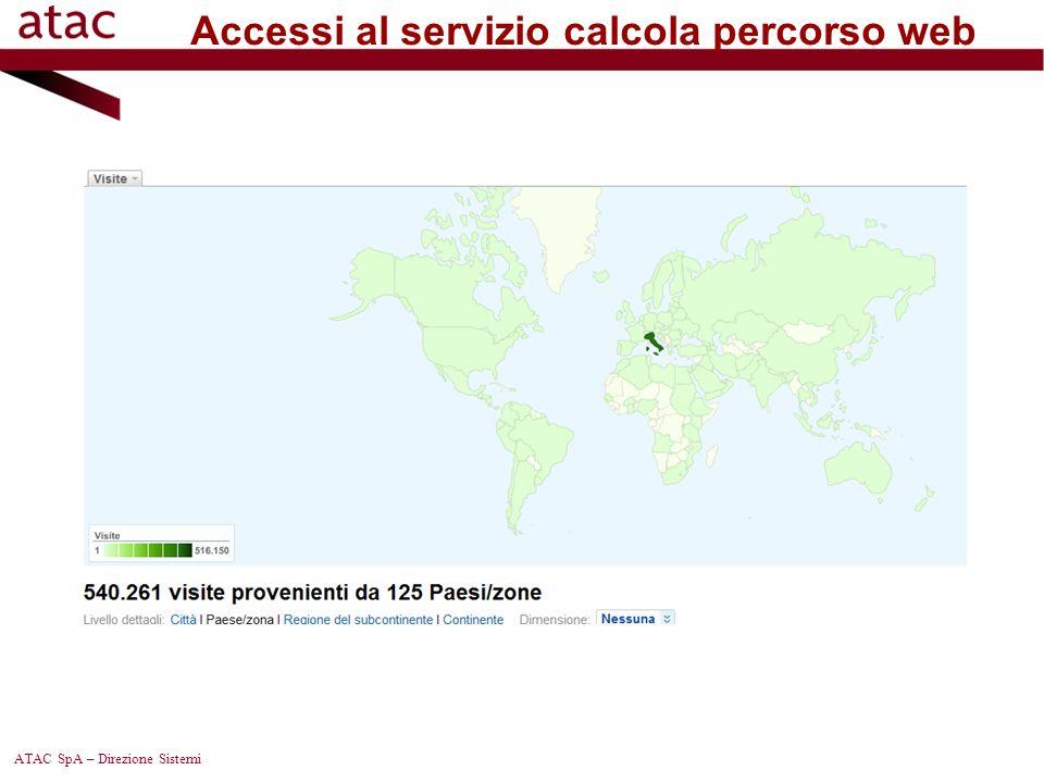 ATAC SpA – Direzione Sistemi Accessi al servizio calcola percorso web