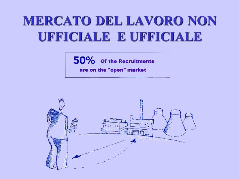 MERCATO DEL LAVORO NON UFFICIALE E UFFICIALE