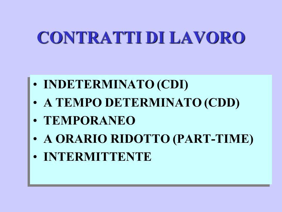 CONTRATTI DI LAVORO INDETERMINATO (CDI) A TEMPO DETERMINATO (CDD) TEMPORANEO A ORARIO RIDOTTO (PART-TIME) INTERMITTENTE INDETERMINATO (CDI) A TEMPO DE