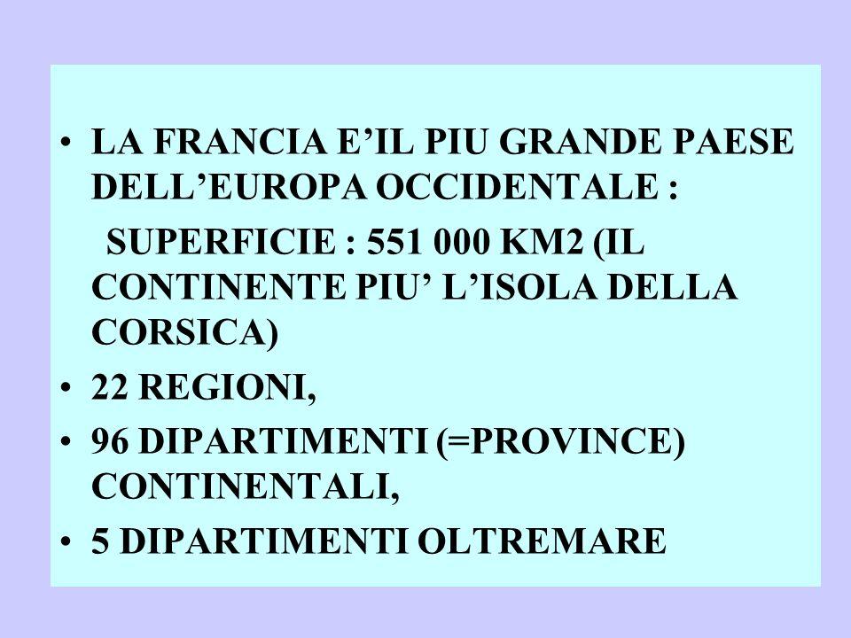 LA FRANCIA EIL PIU GRANDE PAESE DELLEUROPA OCCIDENTALE : SUPERFICIE : 551 000 KM2 (IL CONTINENTE PIU LISOLA DELLA CORSICA) 22 REGIONI, 96 DIPARTIMENTI (=PROVINCE) CONTINENTALI, 5 DIPARTIMENTI OLTREMARE