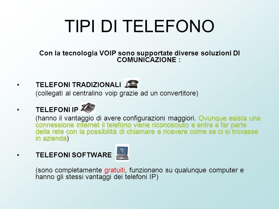 TIPI DI TELEFONO Con la tecnologia VOIP sono supportate diverse soluzioni DI COMUNICAZIONE : TELEFONI TRADIZIONALI (collegati al centralino voip grazi
