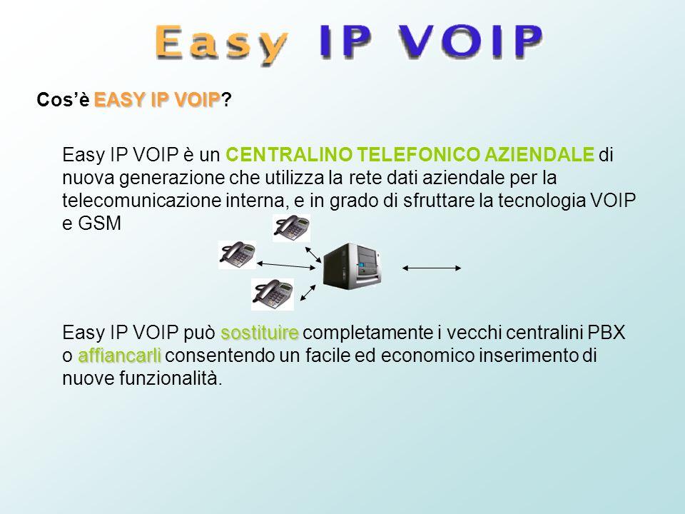 EASY IP VOIP Cosè EASY IP VOIP? Easy IP VOIP è un CENTRALINO TELEFONICO AZIENDALE di nuova generazione che utilizza la rete dati aziendale per la tele