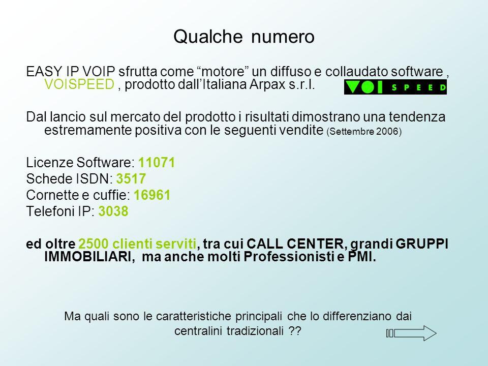 Qualche numero EASY IP VOIP sfrutta come motore un diffuso e collaudato software, VOISPEED, prodotto dallItaliana Arpax s.r.l. Dal lancio sul mercato