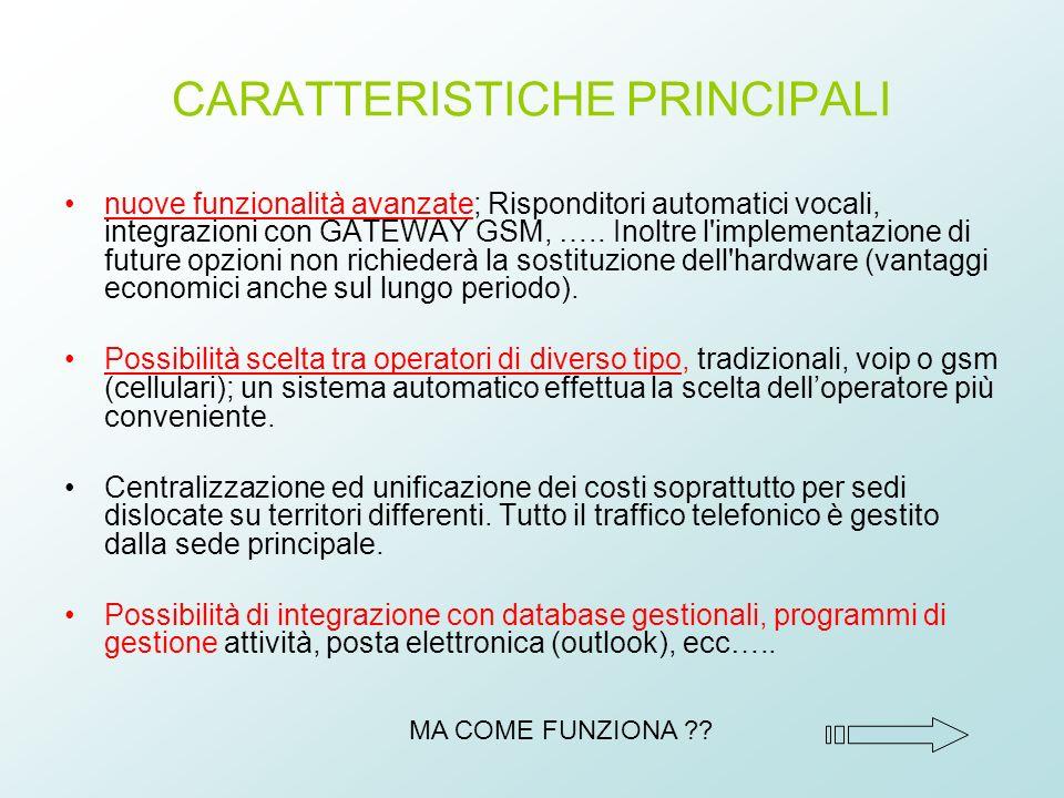CARATTERISTICHE PRINCIPALI nuove funzionalità avanzate; Risponditori automatici vocali, integrazioni con GATEWAY GSM, ….. Inoltre l'implementazione di