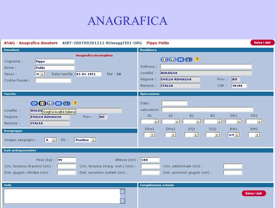 ANAGRAFICA