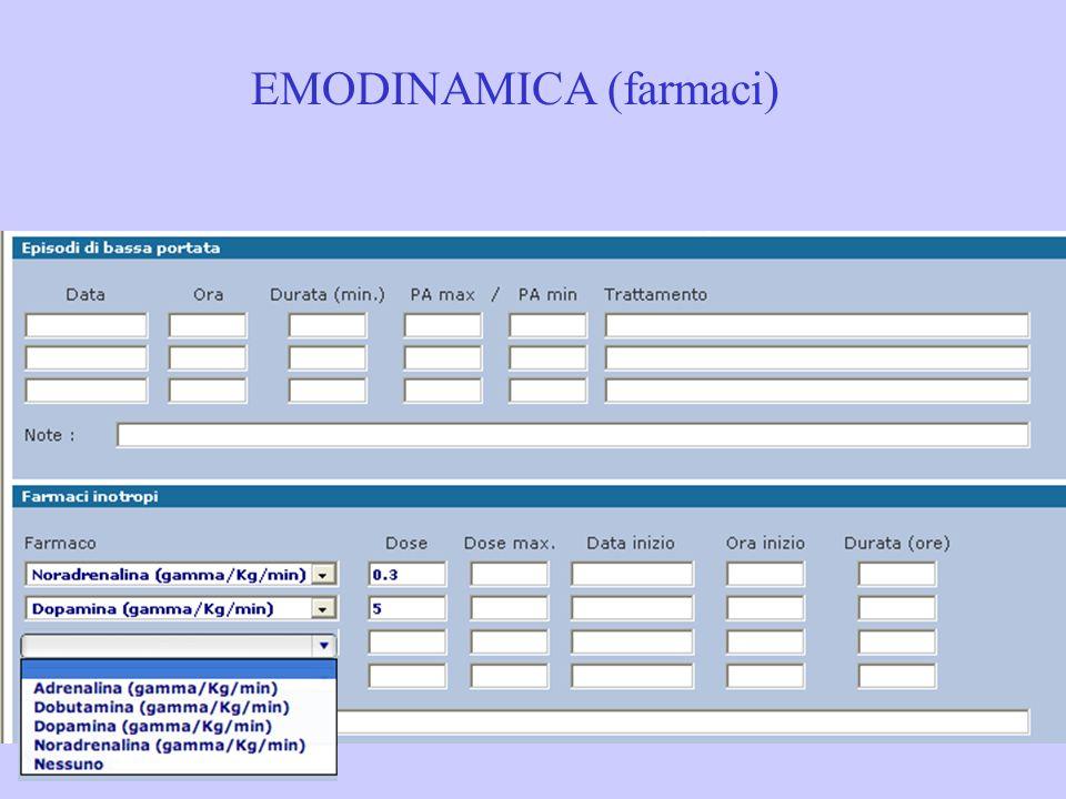 EMODINAMICA (farmaci)