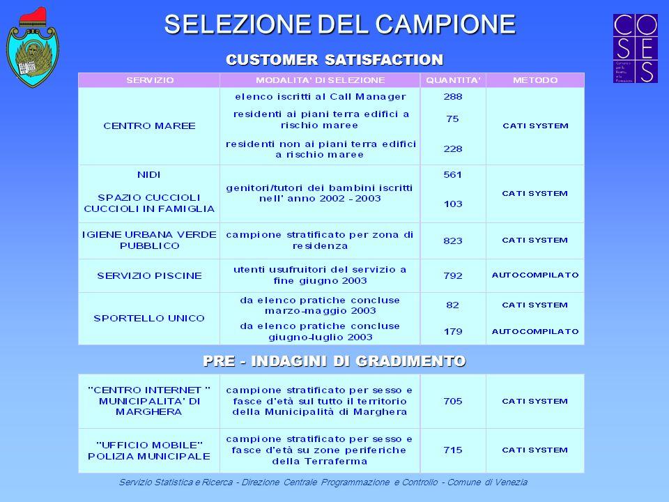Servizio Statistica e Ricerca - Direzione Centrale Programmazione e Controllo - Comune di Venezia SELEZIONE DEL CAMPIONE CUSTOMER SATISFACTION PRE - INDAGINI DI GRADIMENTO