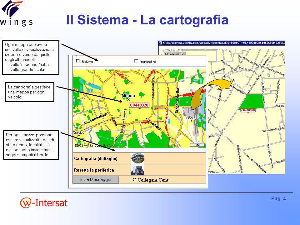 Pag. 4 Il Sistema - La cartografia La cartografia gestisce una mappa per ogni veicolo Ogni mappa può avere un livello di visualizzazione (zoom) divers
