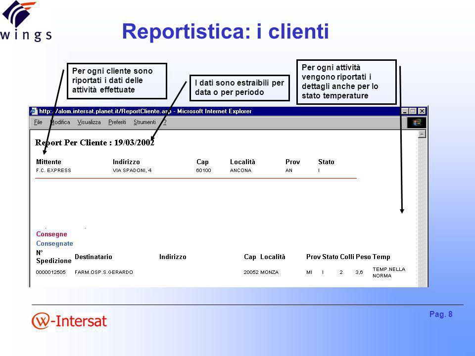 Pag. 8 Reportistica: i clienti Per ogni cliente sono riportati i dati delle attività effettuate I dati sono estraibili per data o per periodo Per ogni