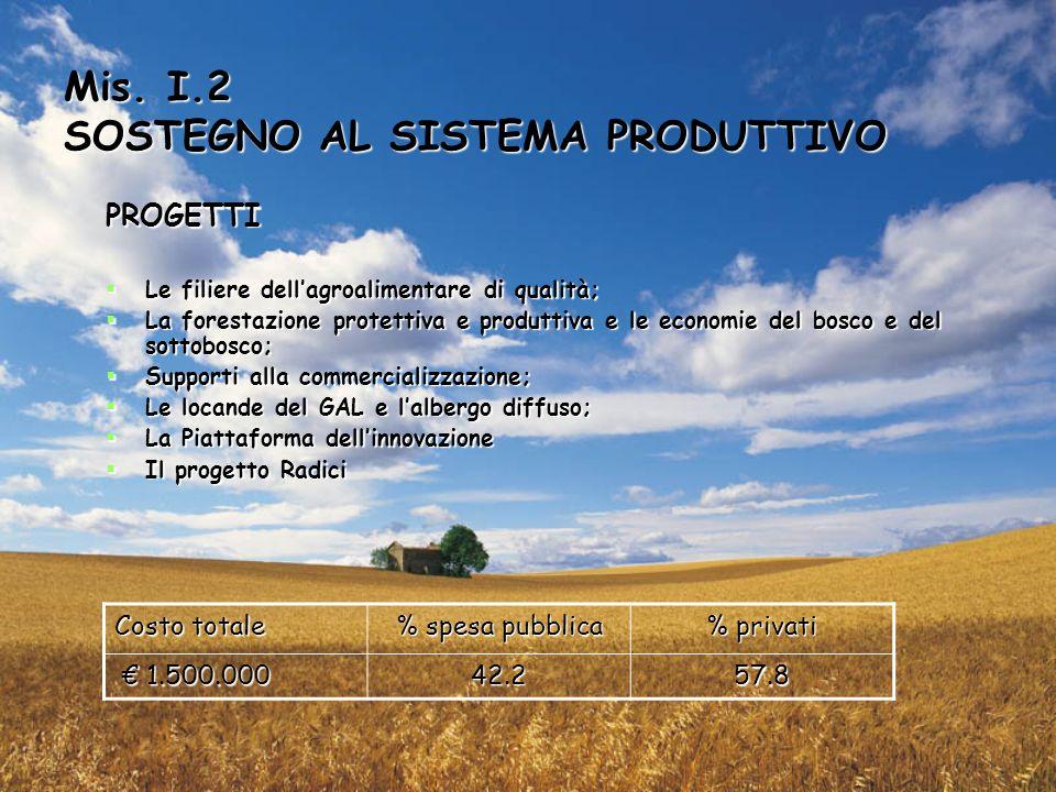Mis. I.2 SOSTEGNO AL SISTEMA PRODUTTIVO PROGETTI Le filiere dellagroalimentare di qualità; Le filiere dellagroalimentare di qualità; La forestazione p