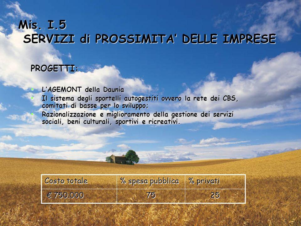 Mis. I.5 SERVIZI di PROSSIMITA DELLE IMPRESE PROGETTI: LAGEMONT della Daunia LAGEMONT della Daunia Il sistema degli sportelli autogestiti ovvero la re