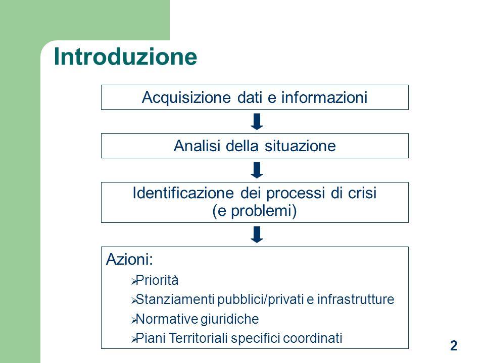 2 Introduzione Acquisizione dati e informazioni Analisi della situazione Identificazione dei processi di crisi (e problemi) Azioni: Priorità Stanziamenti pubblici/privati e infrastrutture Normative giuridiche Piani Territoriali specifici coordinati