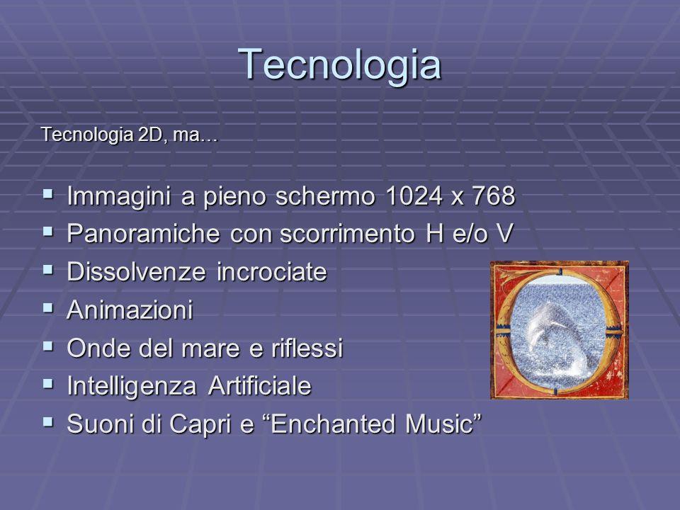Tecnologia Tecnologia 2D, ma… Immagini a pieno schermo 1024 x 768 Immagini a pieno schermo 1024 x 768 Panoramiche con scorrimento H e/o V Panoramiche