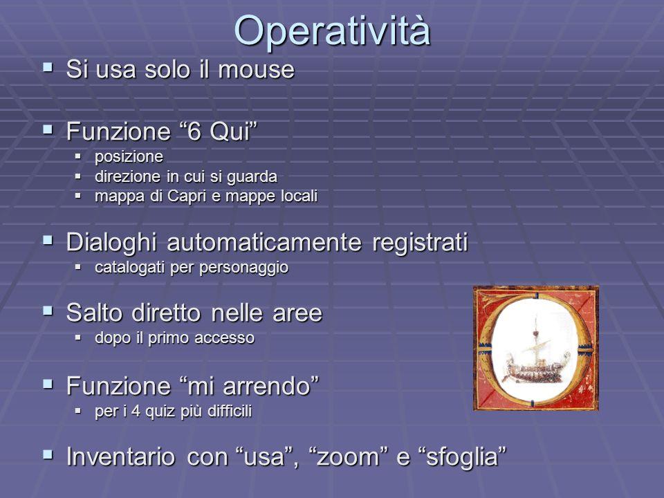 Operatività Si usa solo il mouse Si usa solo il mouse Funzione 6 Qui Funzione 6 Qui posizione posizione direzione in cui si guarda direzione in cui si