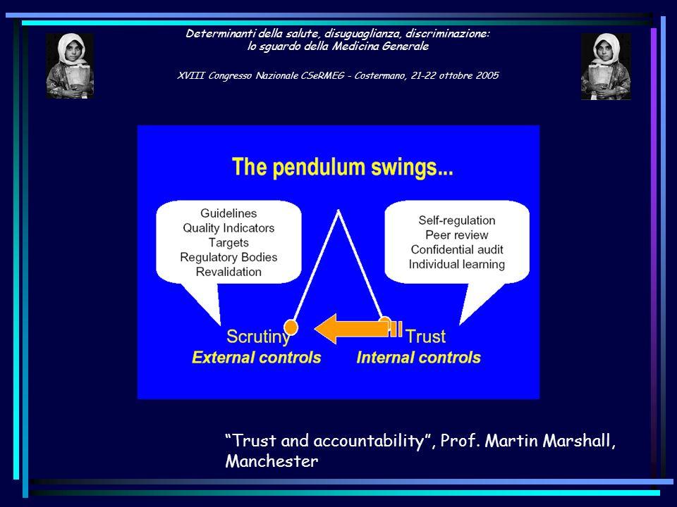 Determinanti della salute, disuguaglianza, discriminazione: lo sguardo della Medicina Generale XVIII Congresso Nazionale CSeRMEG - Costermano, 21-22 o