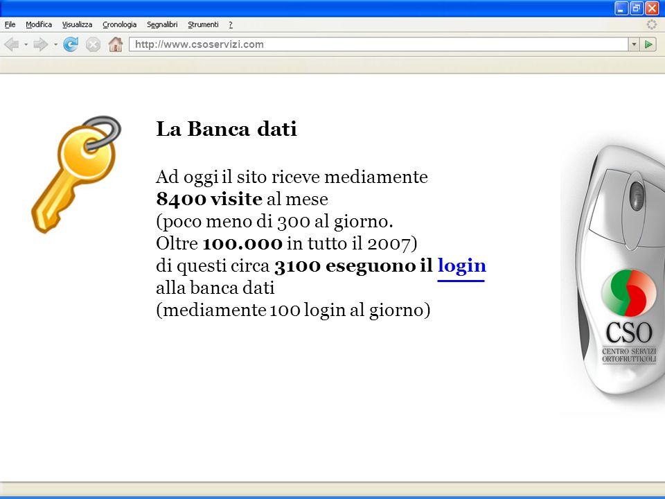 La Banca dati Ad oggi il sito riceve mediamente 8400 visite al mese (poco meno di 300 al giorno. Oltre 100.000 in tutto il 2007) di questi circa 3100