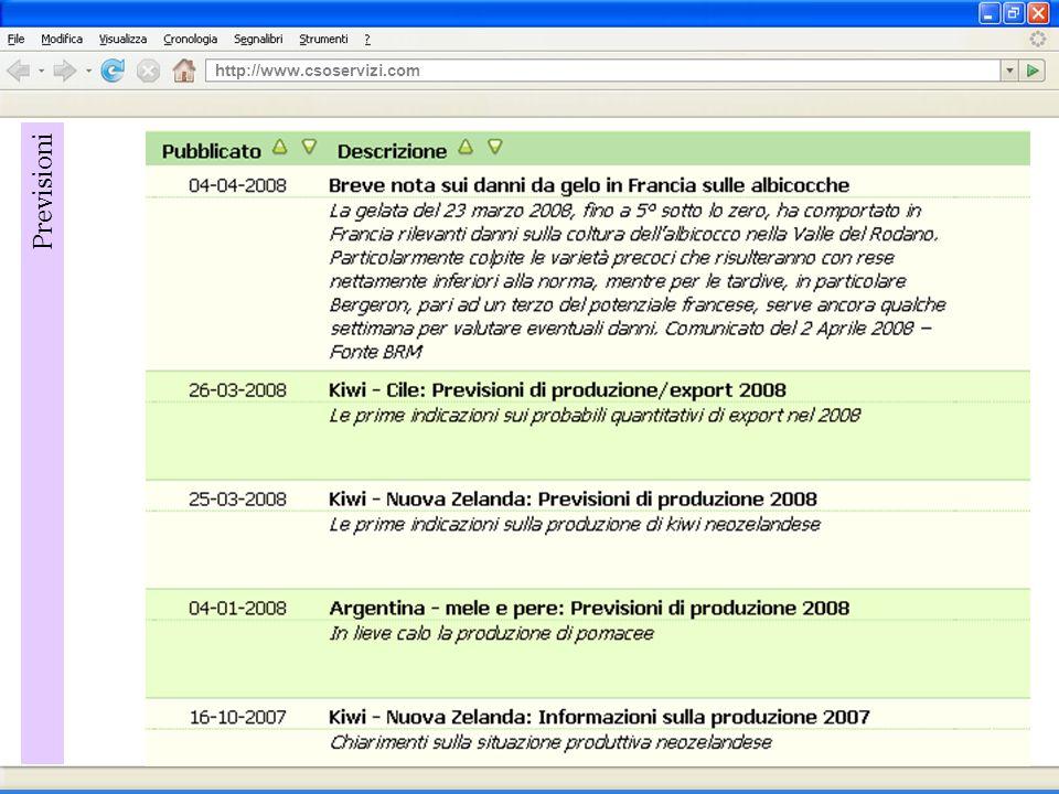 http://www.csoservizi.com Previsioni