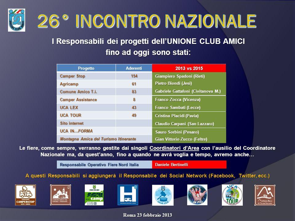 I Responsabili dei progetti dellUNIONE CLUB AMICI fino ad oggi sono stati: ProgettoAderentiResponsabile 2012 Camper Stop 154 Claudio Carpani Agricamp61 Pietro Biondi Comune Amico T.i.