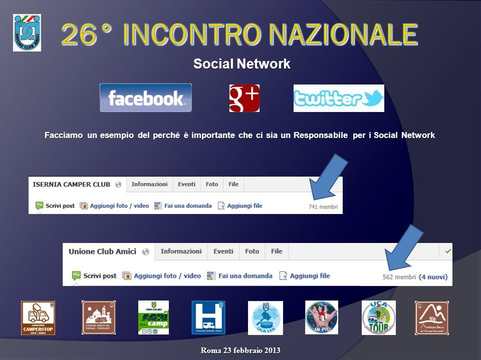 Social Network Facciamo un esempio del perché è importante che ci sia un Responsabile per i Social Network Roma 23 febbraio 2013