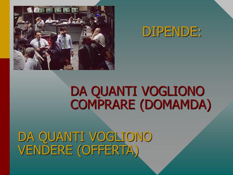 DIPENDE: DA QUANTI VOGLIONO VENDERE (OFFERTA) DA QUANTI VOGLIONO COMPRARE (DOMAMDA)