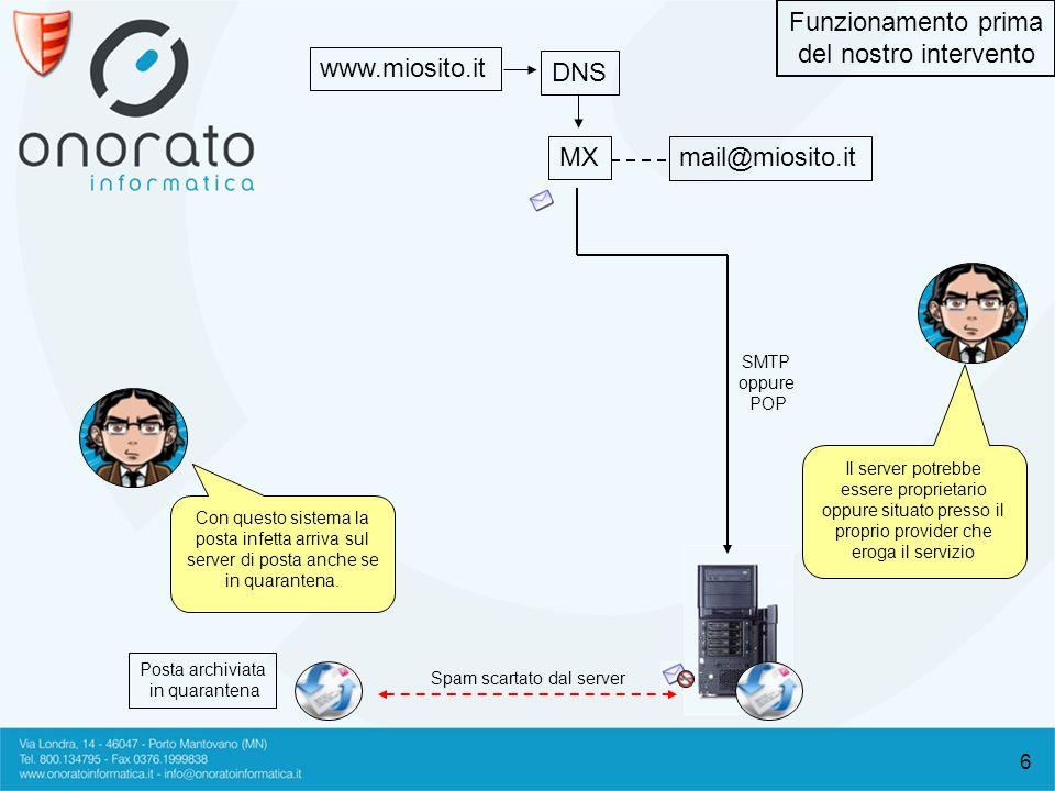 7 www.miosito.it mail@miosito.it MX DNS MX10MX20MX30 DB spam 5 gg Richiesta E-mail SMTP Funzionamento con antispam attivato La disposizione geografica capillare permette allantispam una maggior affidabilità Se qualche e-mail per errore viene segnata come spam posso recuperarla con facilità
