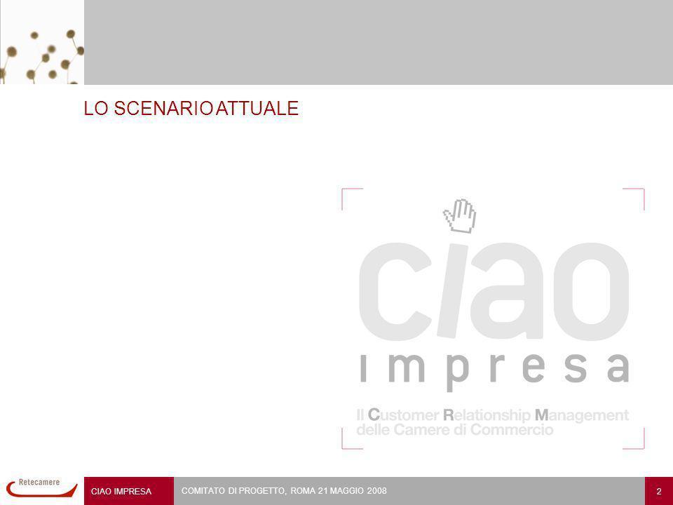 CIAO IMPRESA 2 COMITATO DI PROGETTO, ROMA 21 MAGGIO 2008 LO SCENARIO ATTUALE